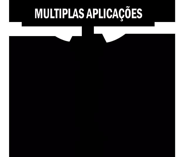 ranzan_containers_aplicacoes